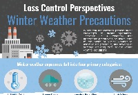 Loss Control Perspectives: Winter Weathe...